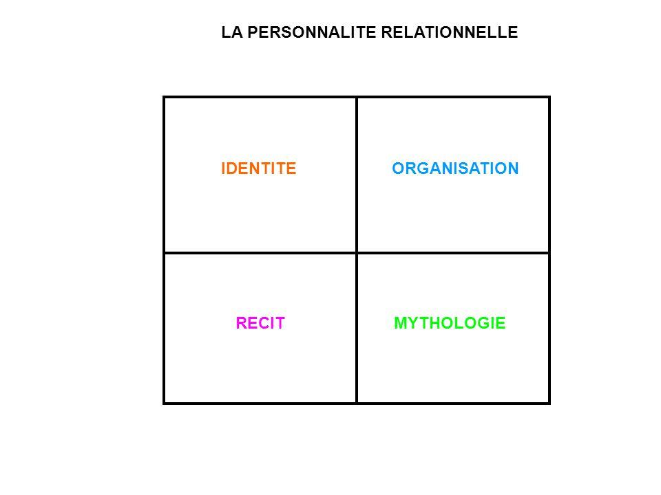 LA PERSONNALITE RELATIONNELLE