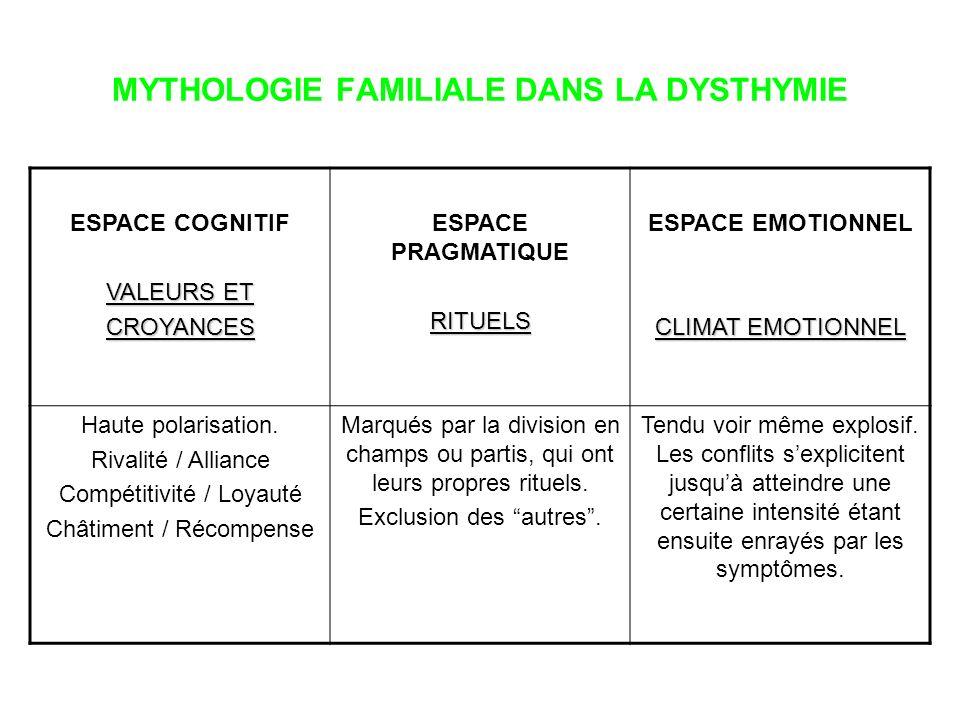 MYTHOLOGIE FAMILIALE DANS LA DYSTHYMIE