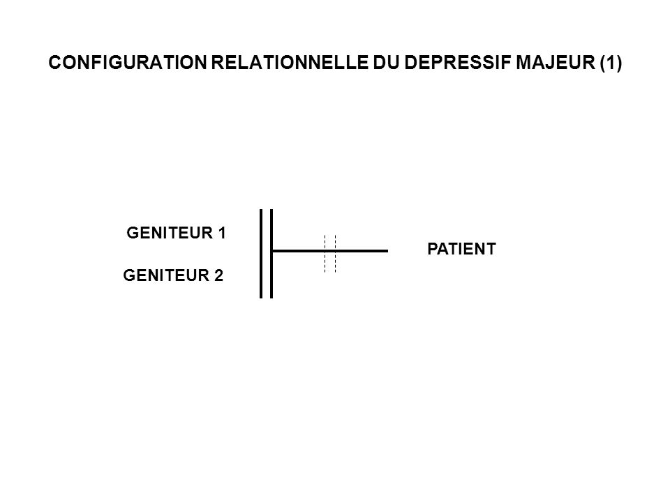 CONFIGURATION RELATIONNELLE DU DEPRESSIF MAJEUR (1)