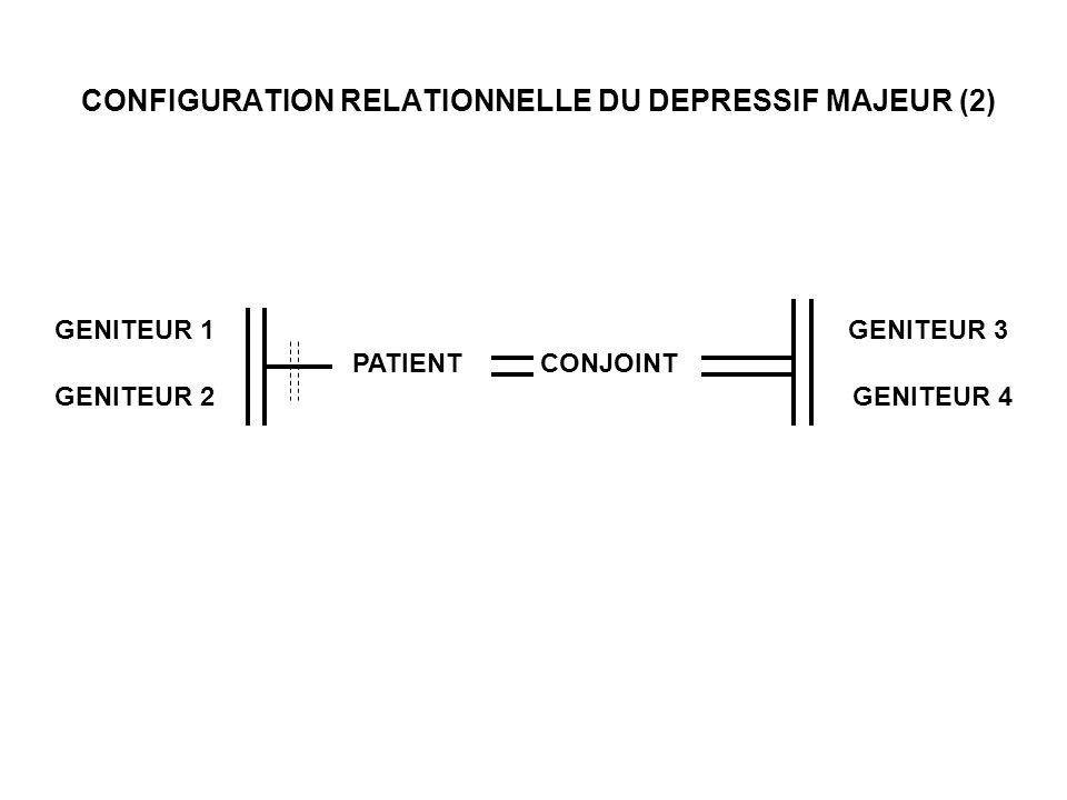 CONFIGURATION RELATIONNELLE DU DEPRESSIF MAJEUR (2)