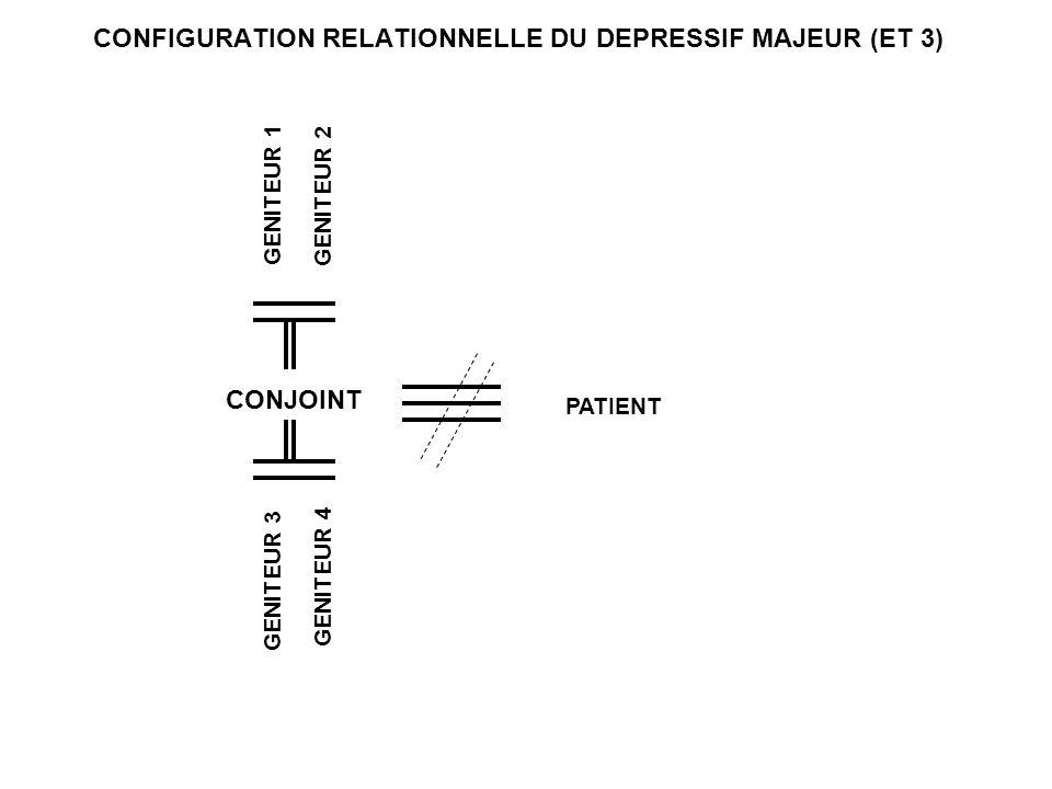 CONFIGURATION RELATIONNELLE DU DEPRESSIF MAJEUR (ET 3)