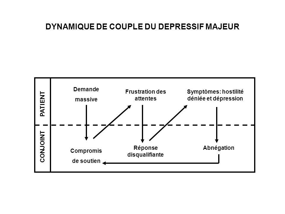 DYNAMIQUE DE COUPLE DU DEPRESSIF MAJEUR