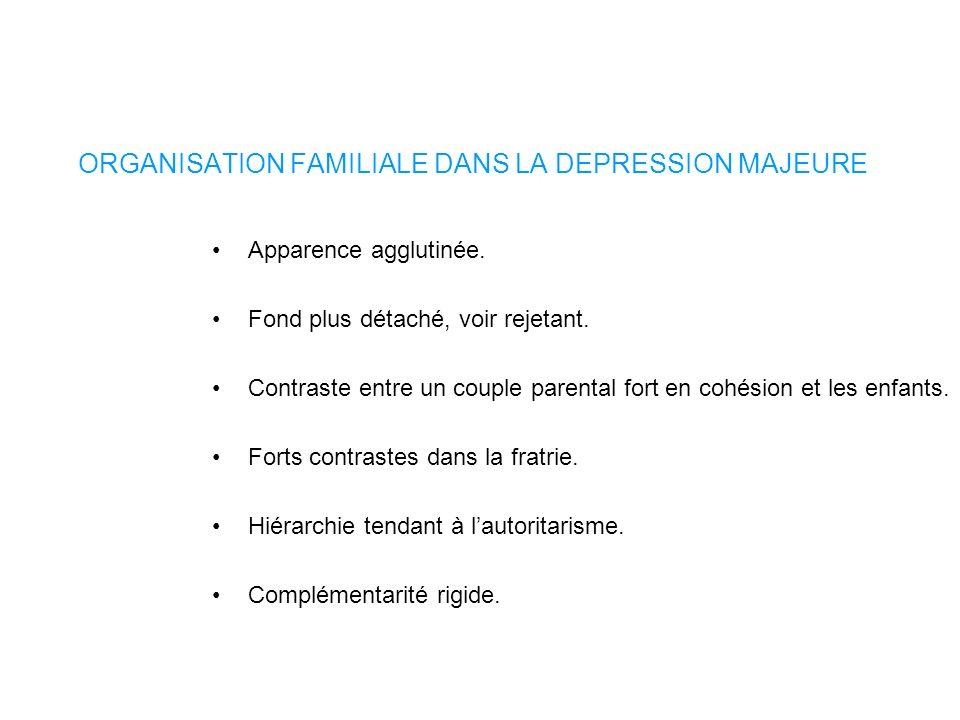 ORGANISATION FAMILIALE DANS LA DEPRESSION MAJEURE