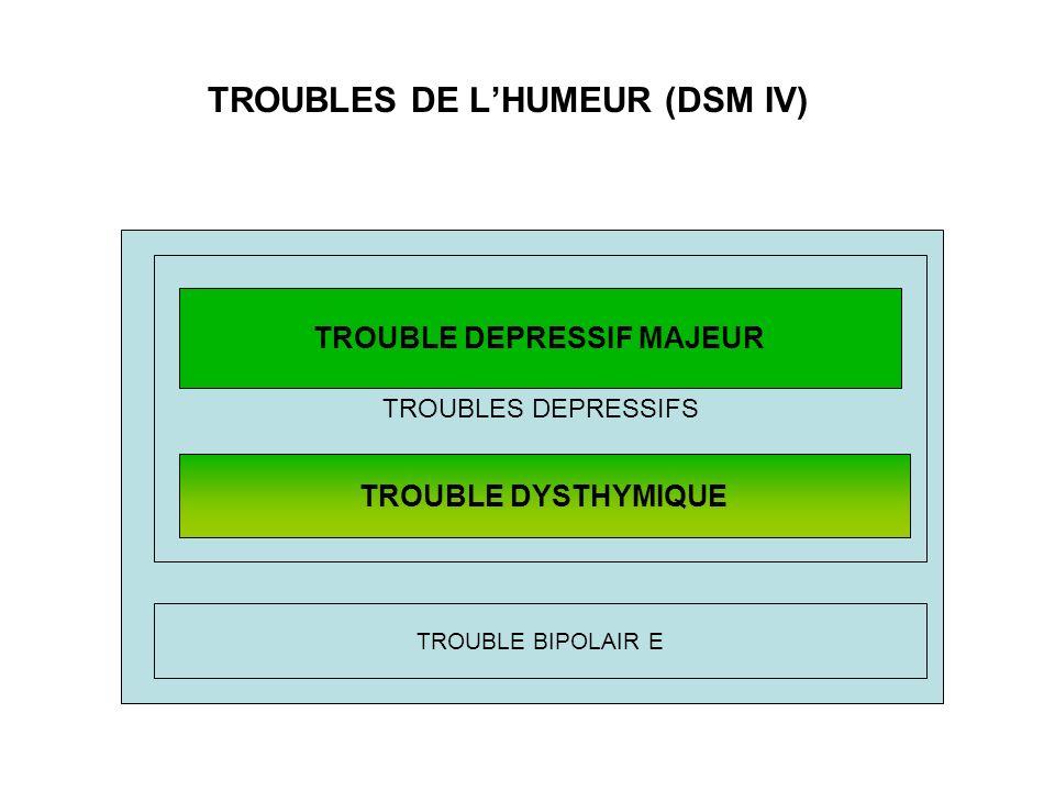 TROUBLES DE L'HUMEUR (DSM IV)
