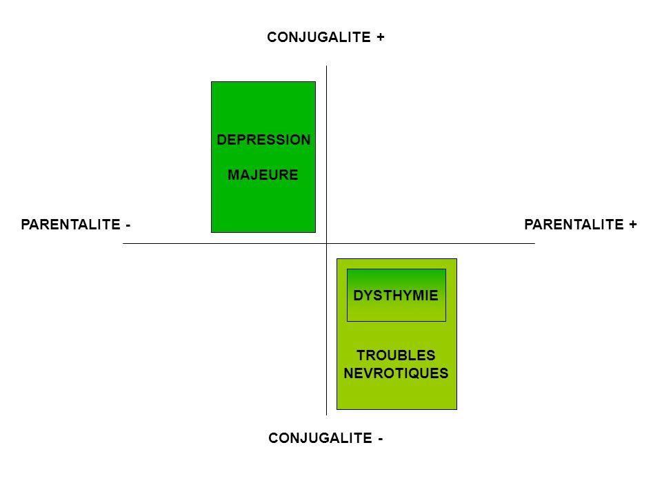 CONJUGALITE + DEPRESSION. MAJEURE. PARENTALITE - PARENTALITE + TROUBLES. NEVROTIQUES. DYSTHYMIE.