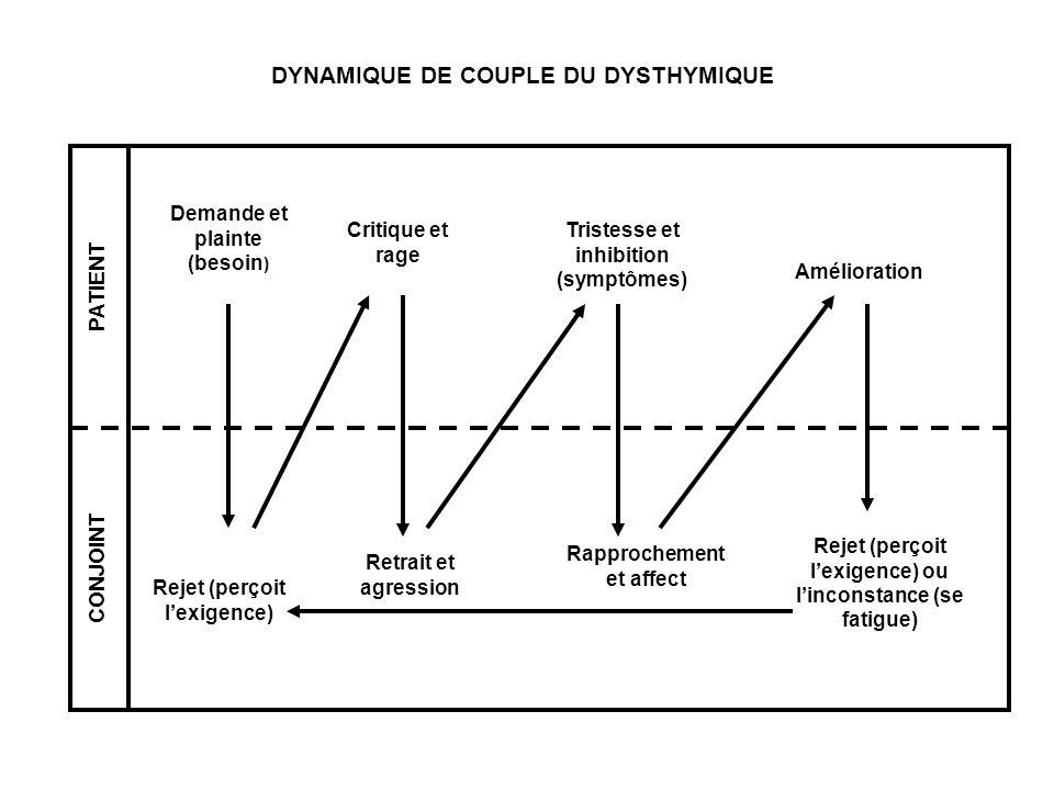 DYNAMIQUE DE COUPLE DU DYSTHYMIQUE