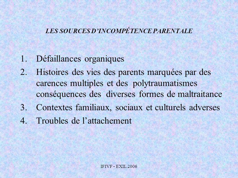 LES SOURCES D'INCOMPÉTENCE PARENTALE