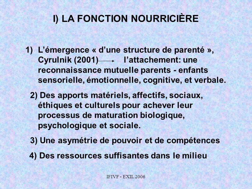 I) LA FONCTION NOURRICIÈRE