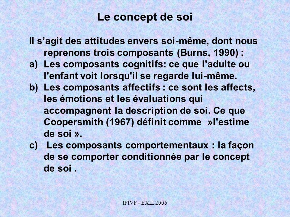 Le concept de soi Il s'agit des attitudes envers soi-même, dont nous reprenons trois composants (Burns, 1990) :