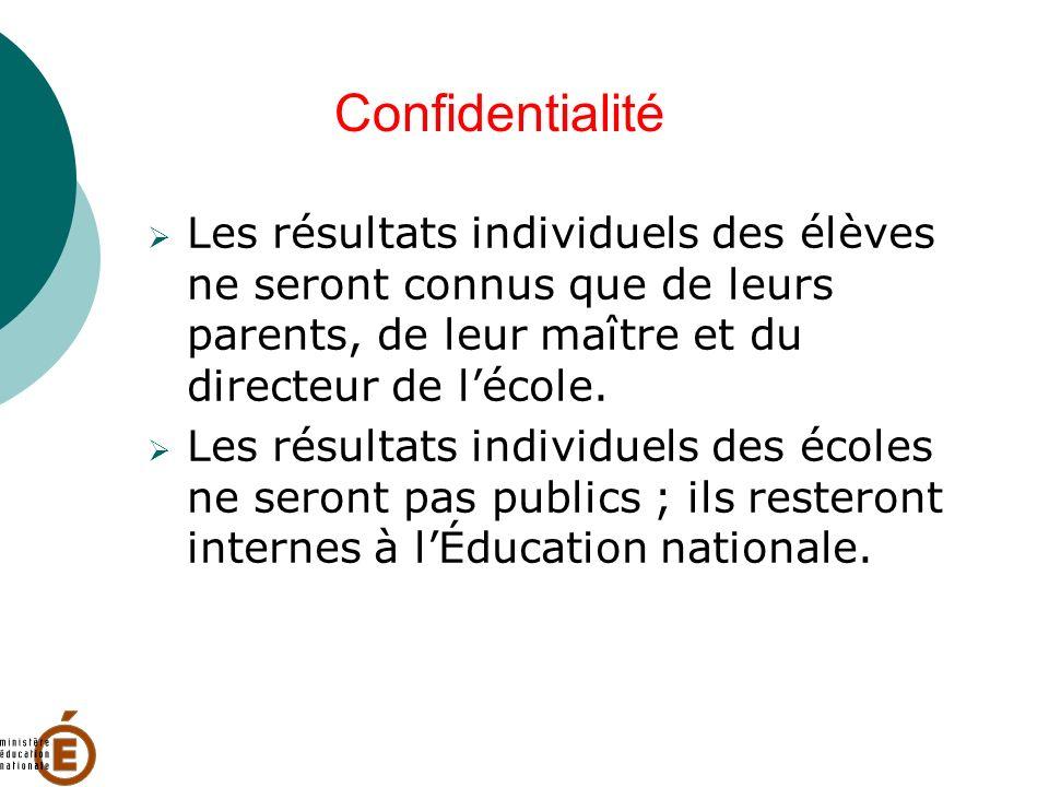 Confidentialité Les résultats individuels des élèves ne seront connus que de leurs parents, de leur maître et du directeur de l'école.