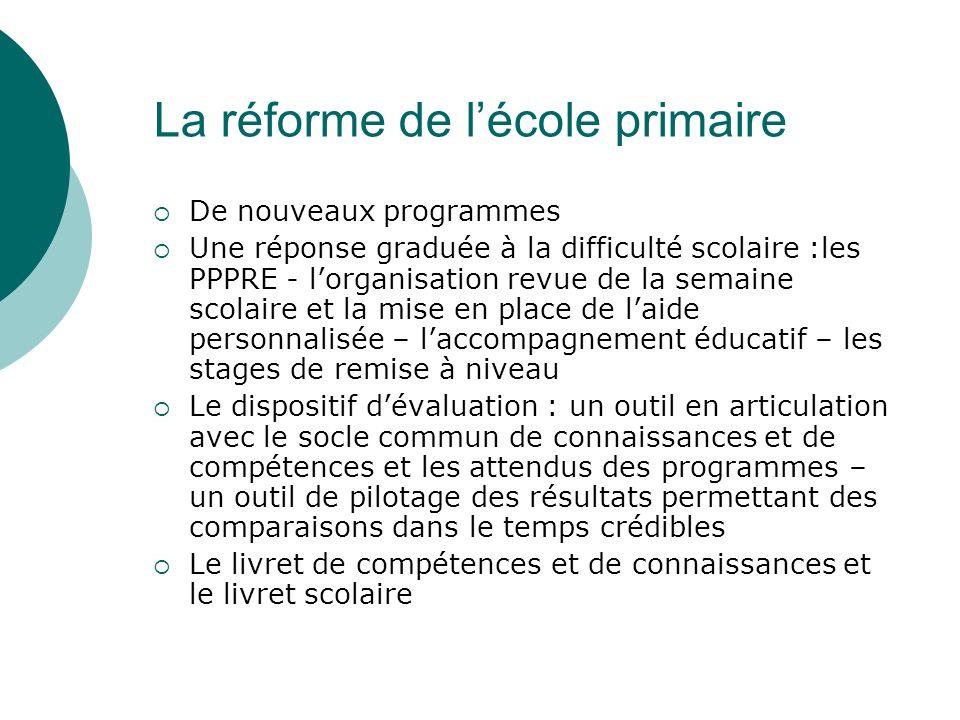 La réforme de l'école primaire