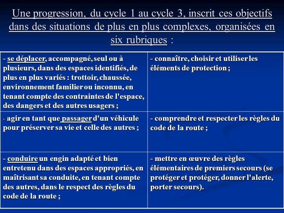Une progression, du cycle 1 au cycle 3, inscrit ces objectifs dans des situations de plus en plus complexes, organisées en six rubriques :