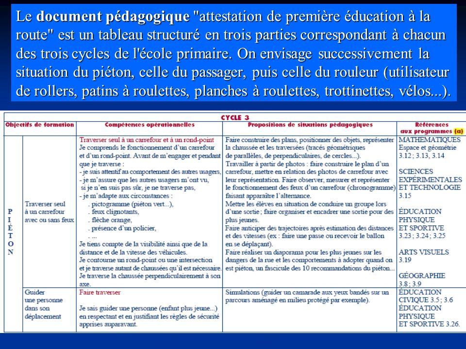 Le document pédagogique attestation de première éducation à la route est un tableau structuré en trois parties correspondant à chacun des trois cycles de l école primaire.