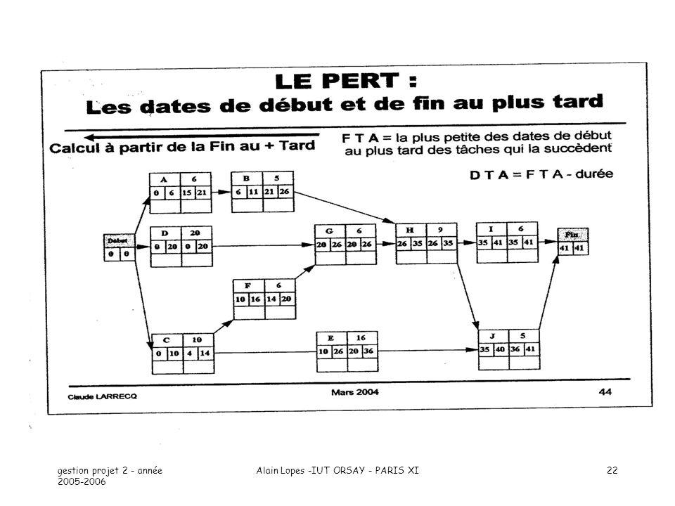 Alain Lopes -IUT ORSAY - PARIS XI