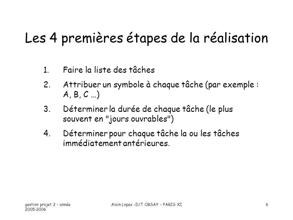 Les 4 premières étapes de la réalisation