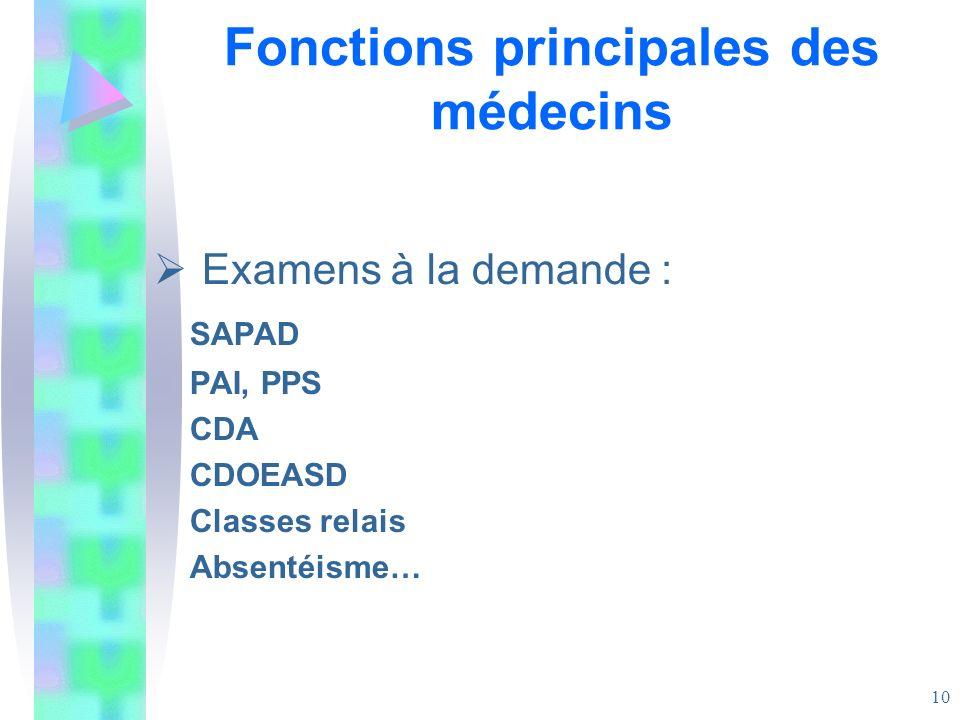 Fonctions principales des médecins