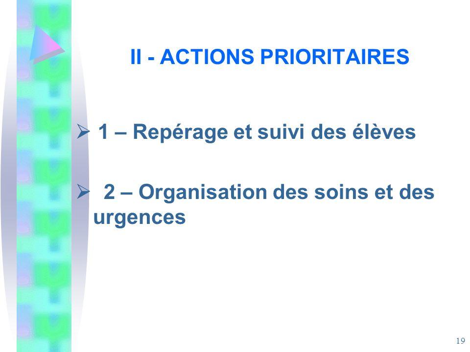 II - ACTIONS PRIORITAIRES