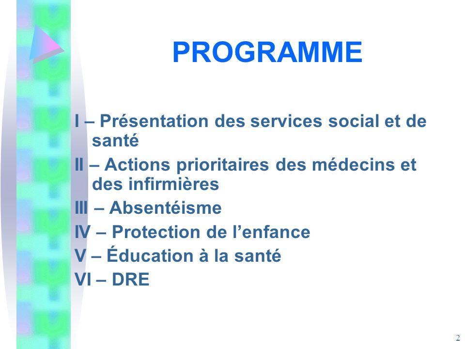 PROGRAMME I – Présentation des services social et de santé