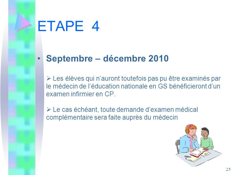 ETAPE 4 Septembre – décembre 2010