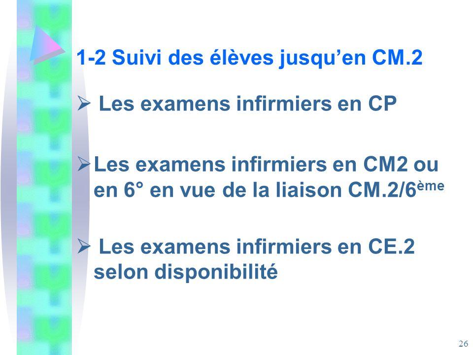 1-2 Suivi des élèves jusqu'en CM.2