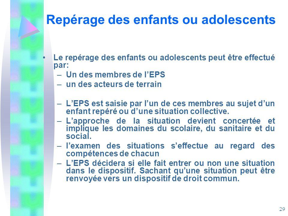 Repérage des enfants ou adolescents