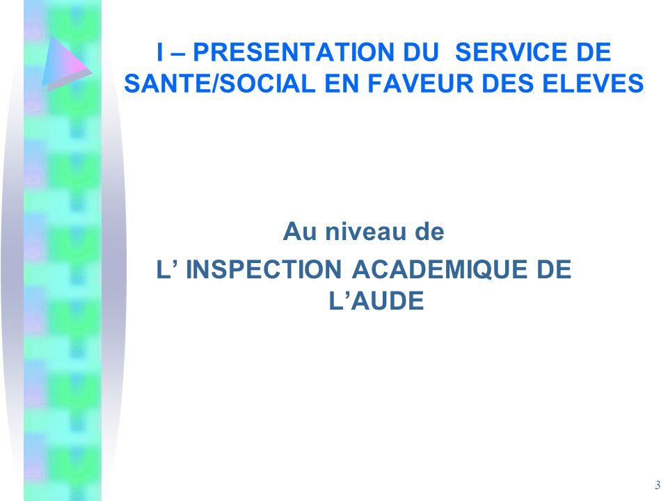 I – PRESENTATION DU SERVICE DE SANTE/SOCIAL EN FAVEUR DES ELEVES