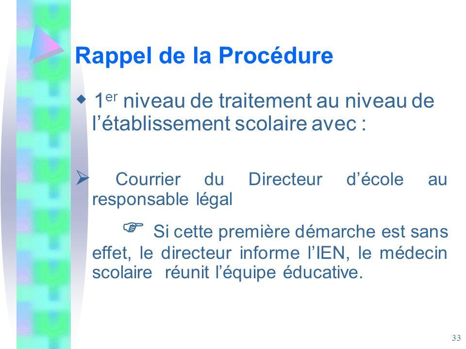 Rappel de la Procédure 1er niveau de traitement au niveau de l'établissement scolaire avec :  Courrier du Directeur d'école au responsable légal.