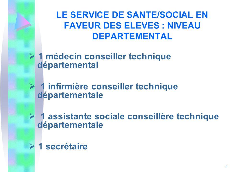 LE SERVICE DE SANTE/SOCIAL EN FAVEUR DES ELEVES : NIVEAU DEPARTEMENTAL