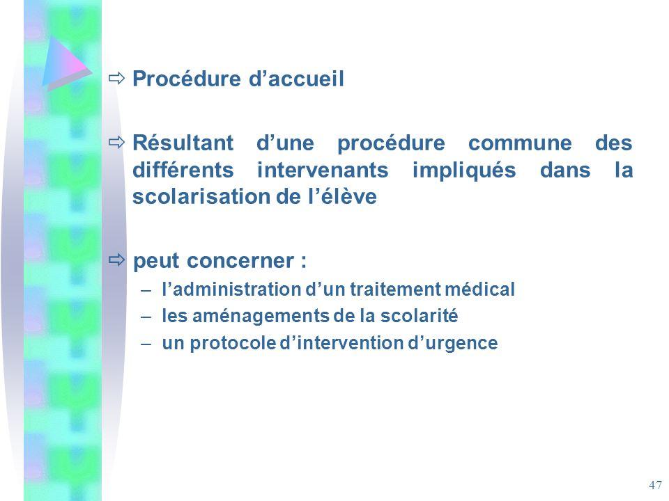 Procédure d'accueilRésultant d'une procédure commune des différents intervenants impliqués dans la scolarisation de l'élève.