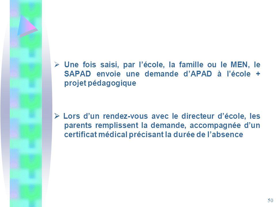 Une fois saisi, par l'école, la famille ou le MEN, le SAPAD envoie une demande d'APAD à l'école + projet pédagogique