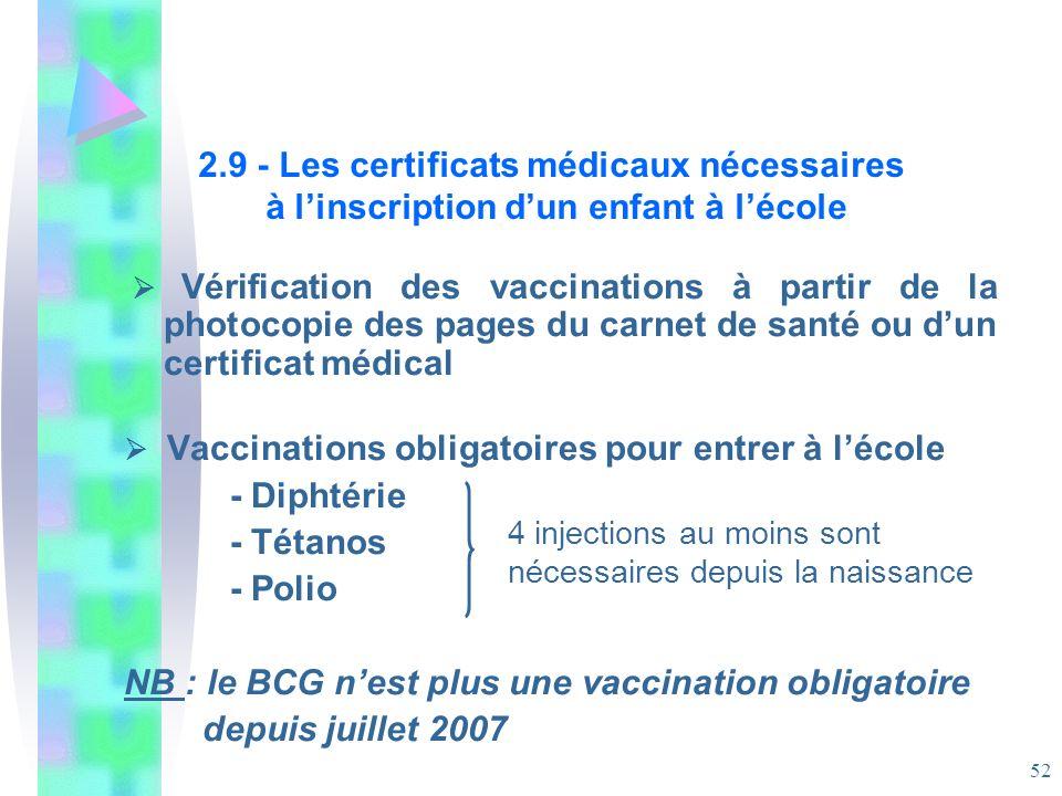 2.9 - Les certificats médicaux nécessaires à l'inscription d'un enfant à l'école
