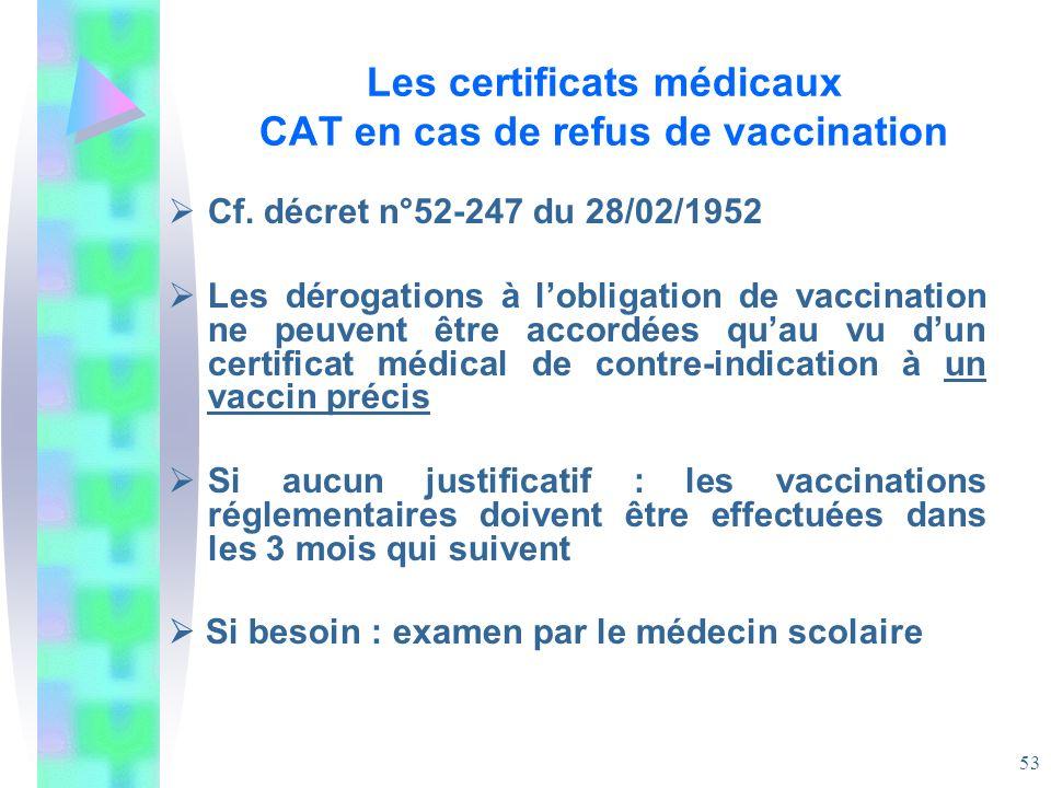 Les certificats médicaux CAT en cas de refus de vaccination