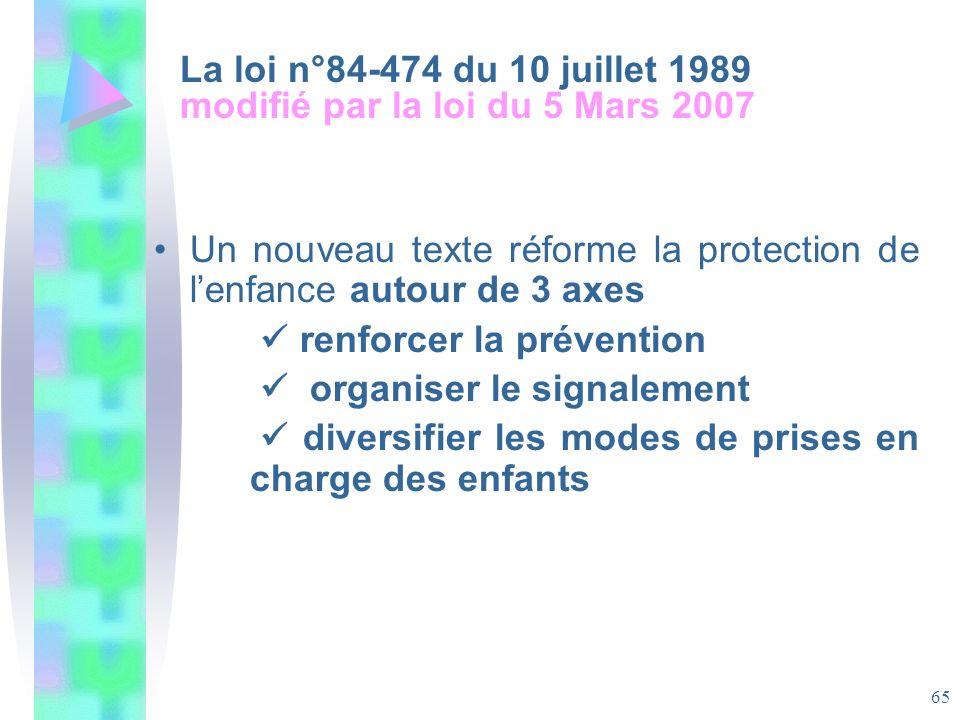 La loi n°84-474 du 10 juillet 1989 modifié par la loi du 5 Mars 2007