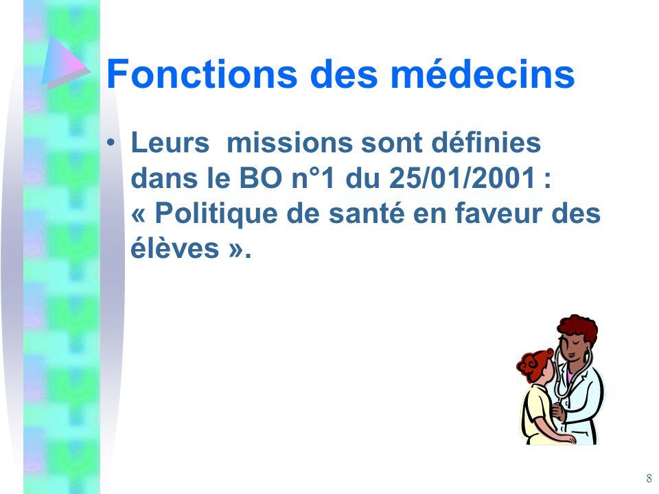Fonctions des médecins