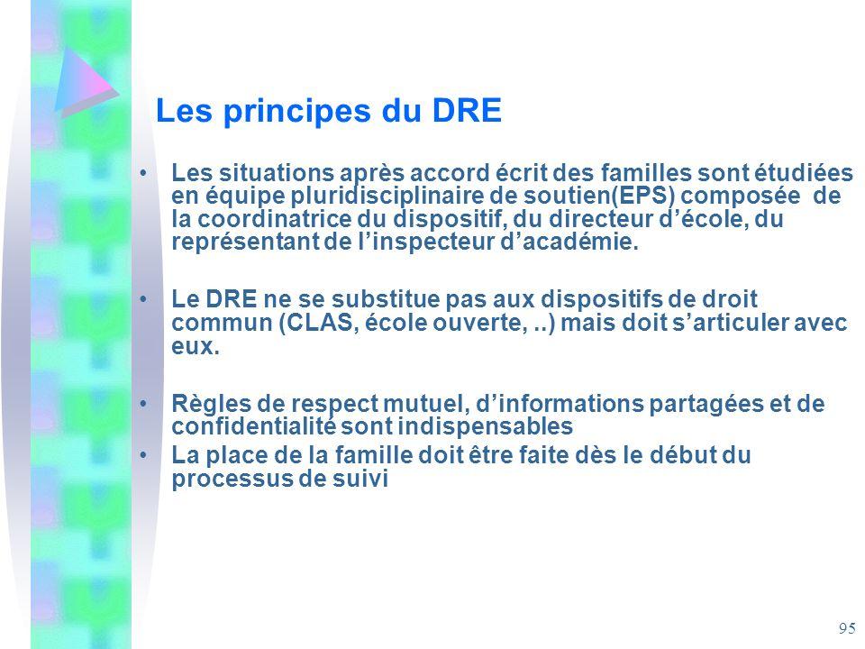 Les principes du DRE