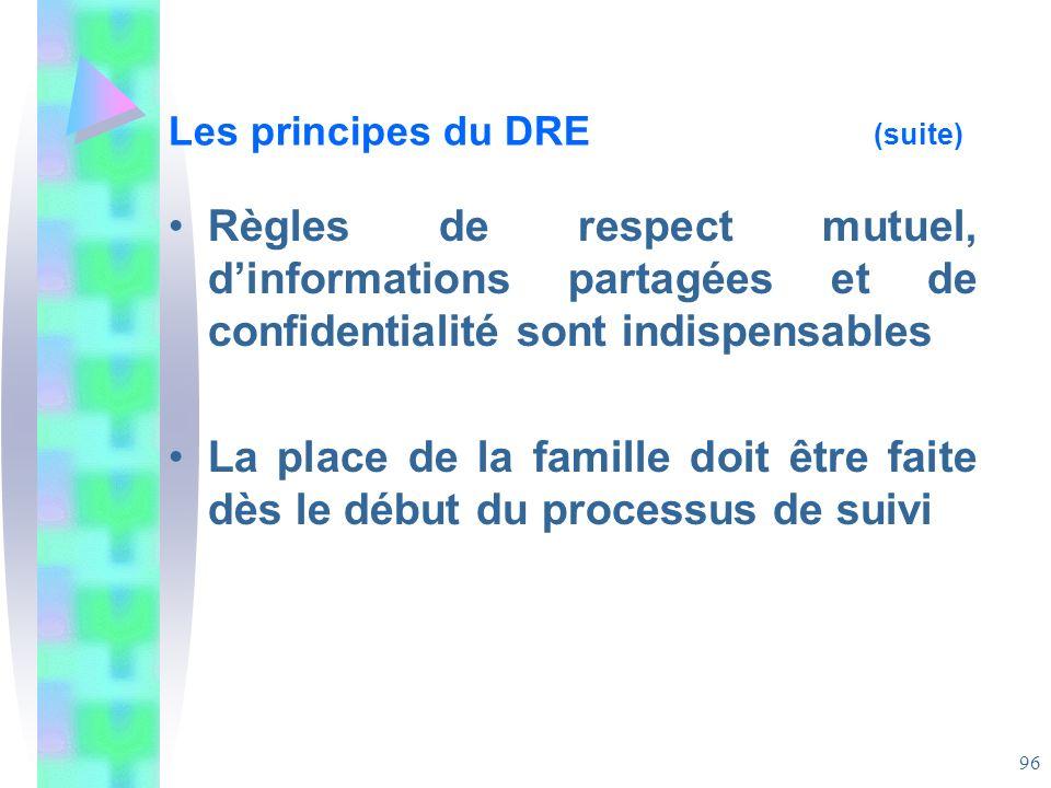 Les principes du DRE (suite)