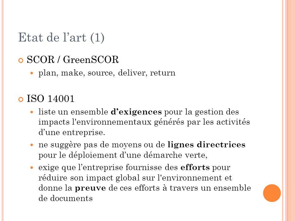 Etat de l'art (1) SCOR / GreenSCOR ISO 14001