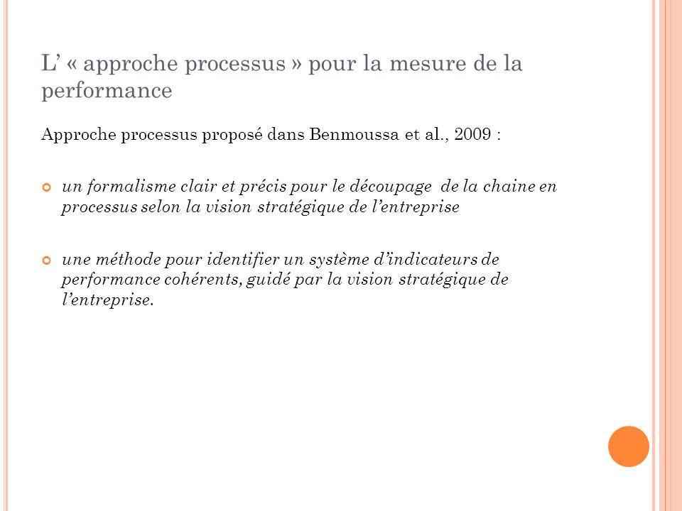 L' « approche processus » pour la mesure de la performance