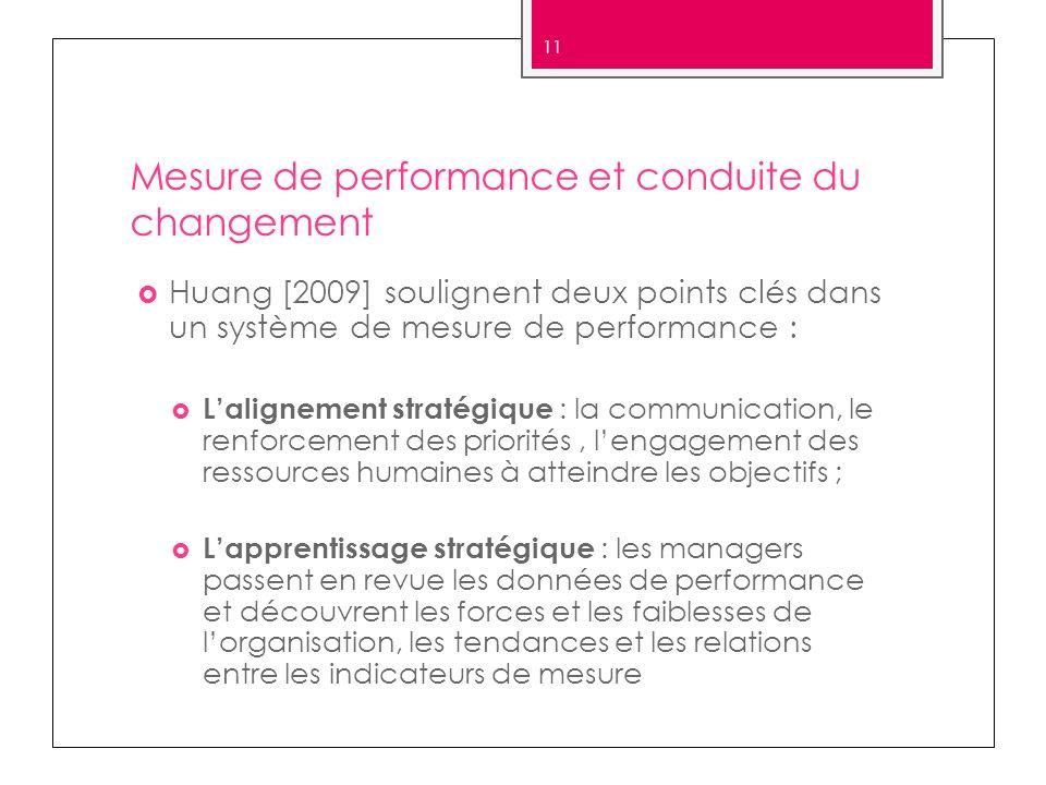 Mesure de performance et conduite du changement