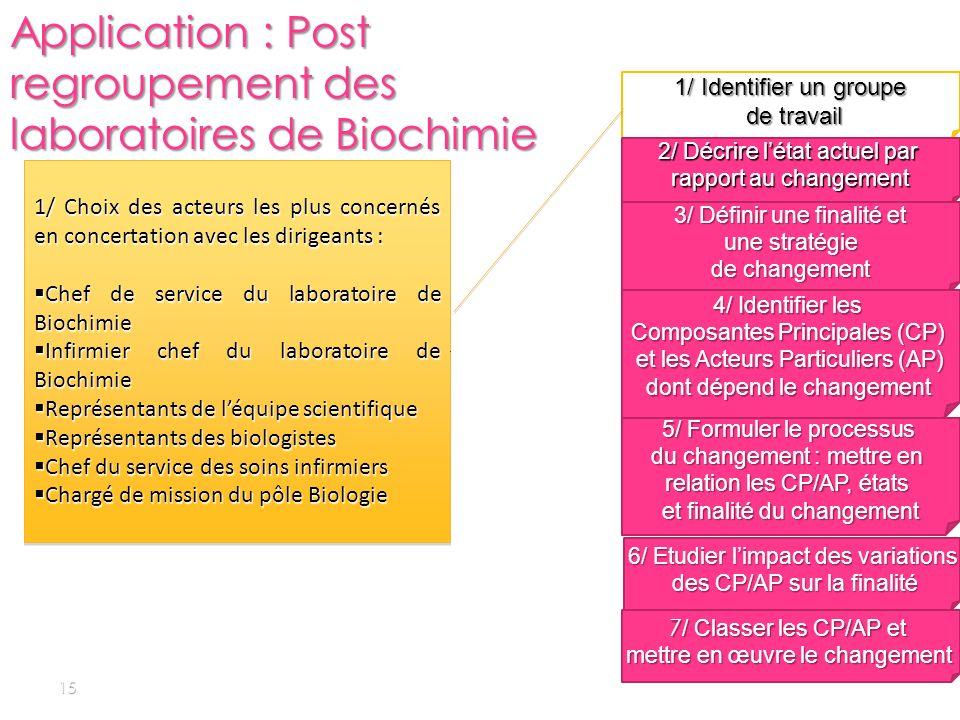 Application : Post regroupement des laboratoires de Biochimie