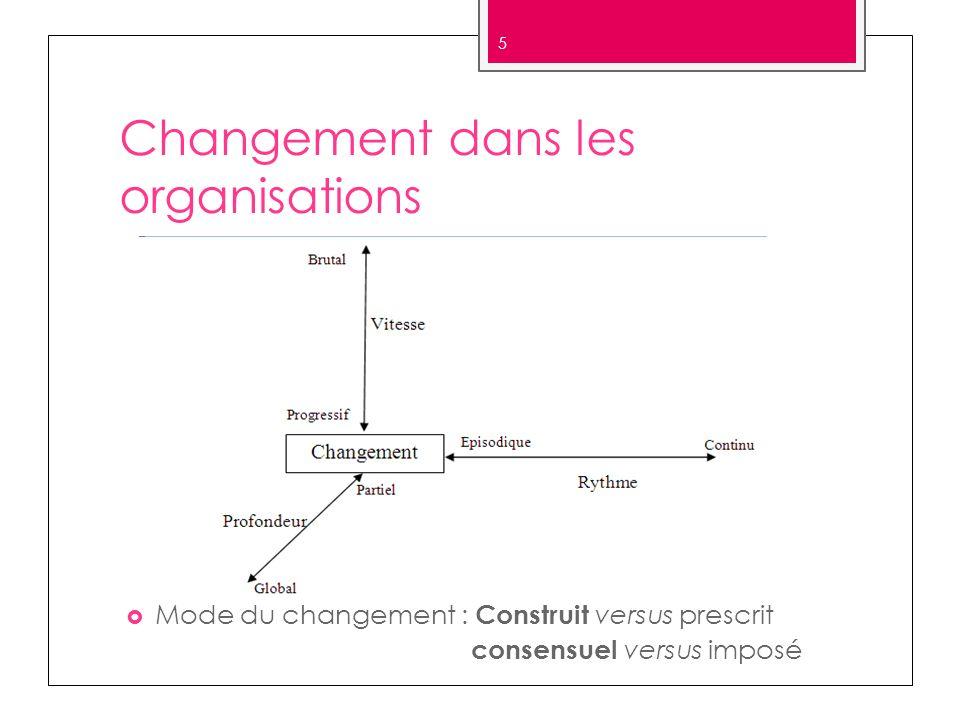 Changement dans les organisations