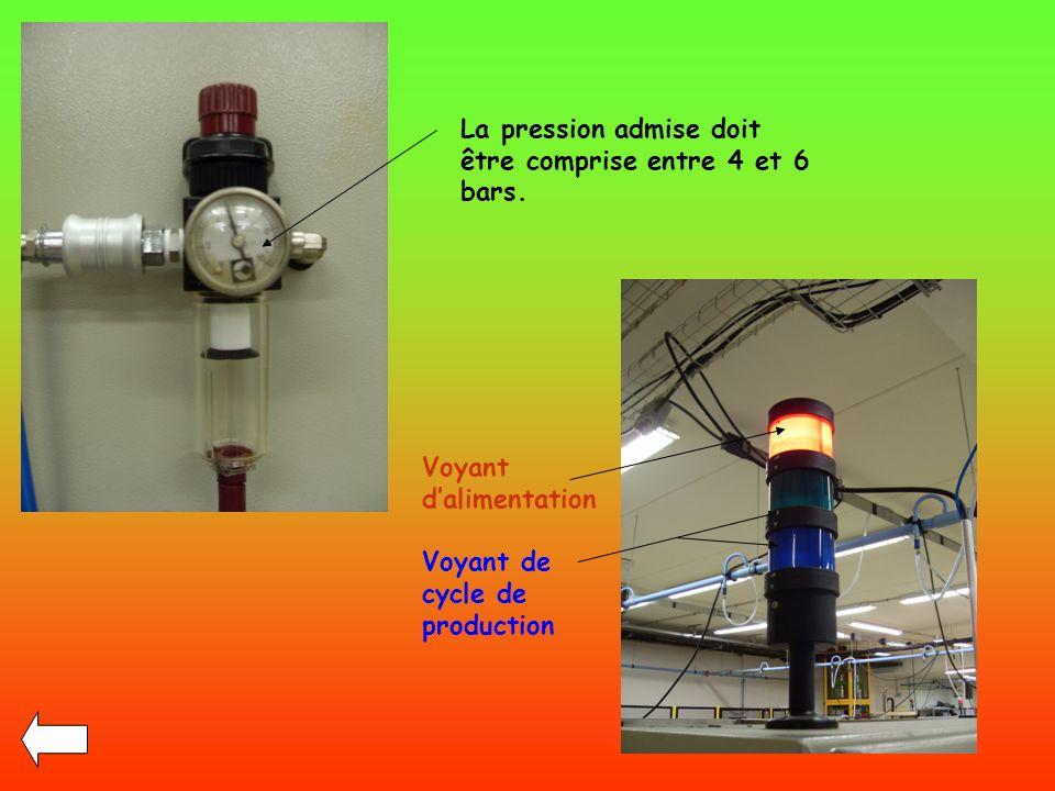 La pression admise doit être comprise entre 4 et 6 bars.