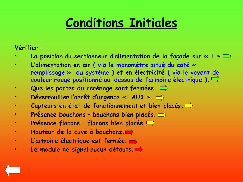 Conditions Initiales Vérifier :