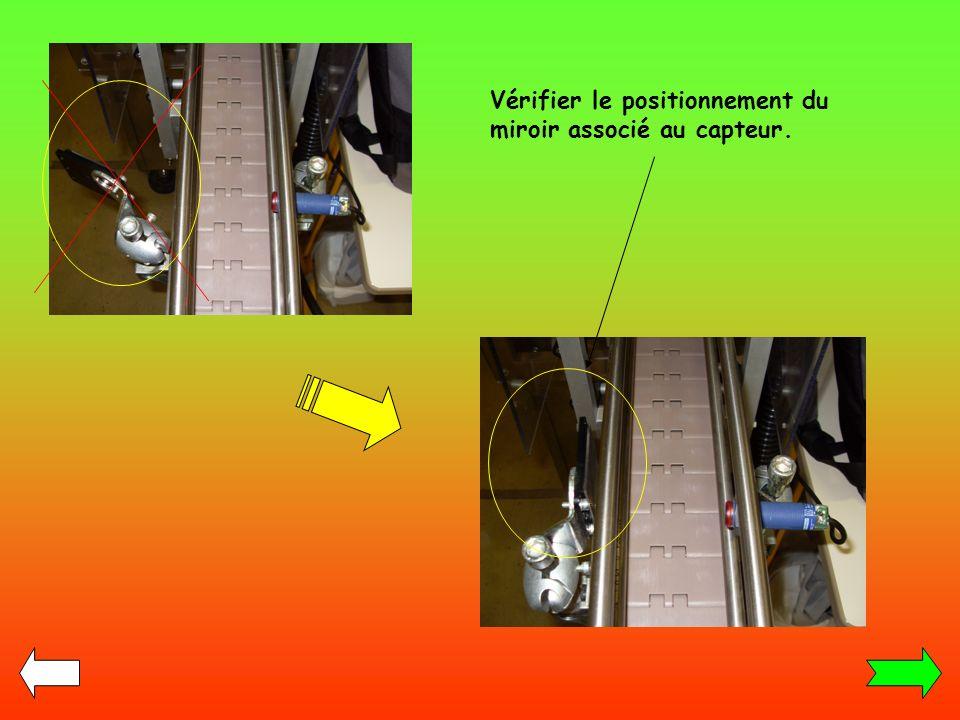 Vérifier le positionnement du miroir associé au capteur.