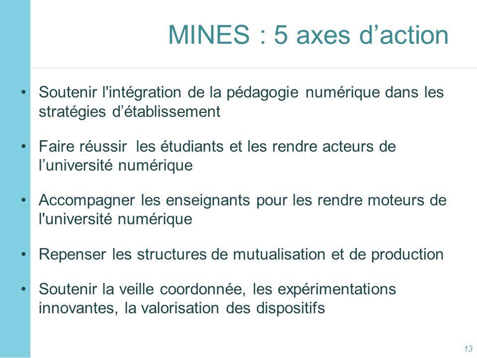 MINES : 5 axes d'action Soutenir l intégration de la pédagogie numérique dans les stratégies d'établissement.