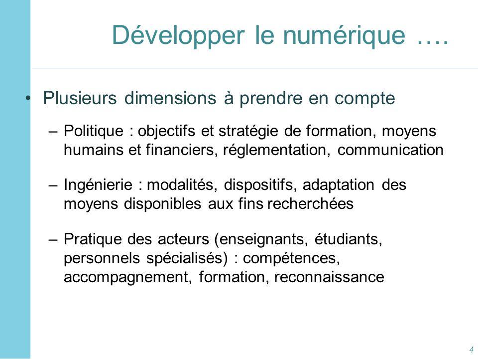 Développer le numérique ….