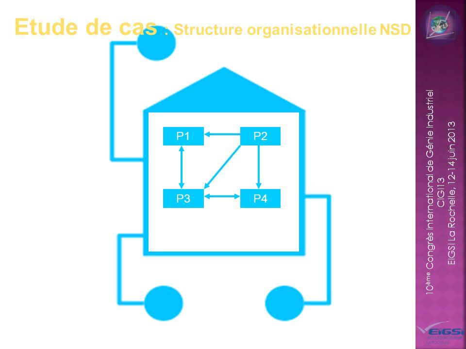 Organisation « orientée idée »