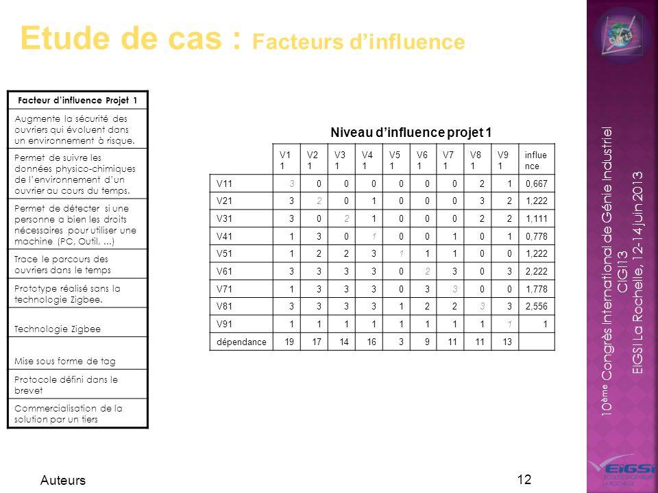 Facteur d'influence Projet 1
