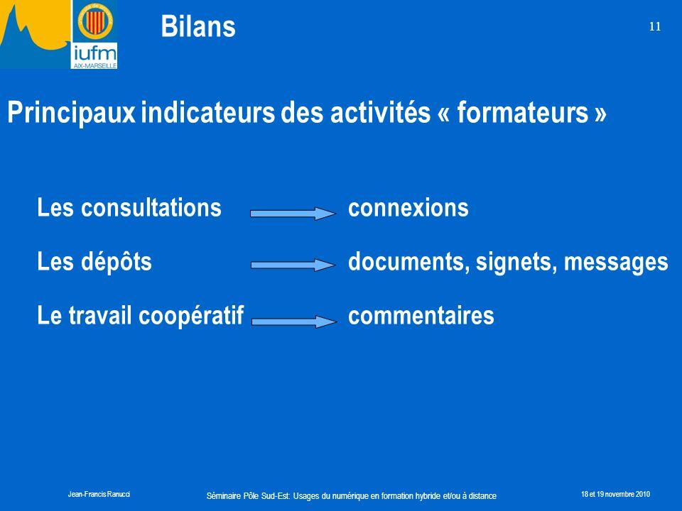 Principaux indicateurs des activités « formateurs »