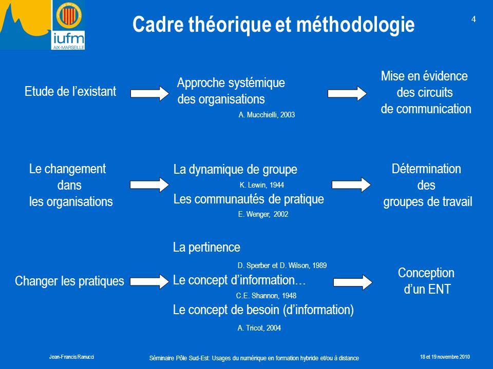 Cadre théorique et méthodologie